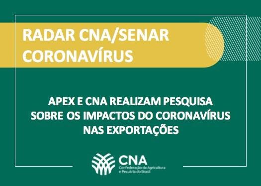 Apex e CNA realizam pesquisa sobre os impactos do coronavírus nas exportações